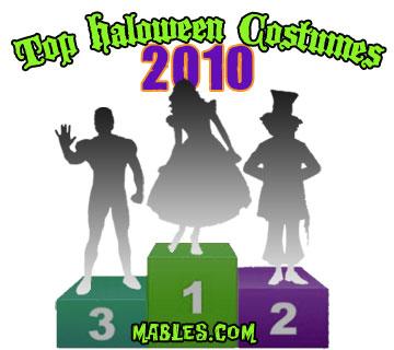 Top Costumes