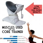 Cowgirl Core Muscle Trainer